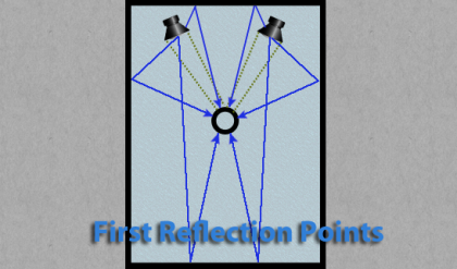 first-reflection-points